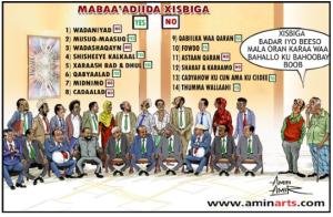 Sawirka Maanta Iyo Xisbiya Ay Ku Midoobeen Xisbiyadii La Baxay Madasha Xisbiyada Qaran Ee Somaliya
